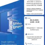Fundusze Europejskie na założenie działalności gospodarczej